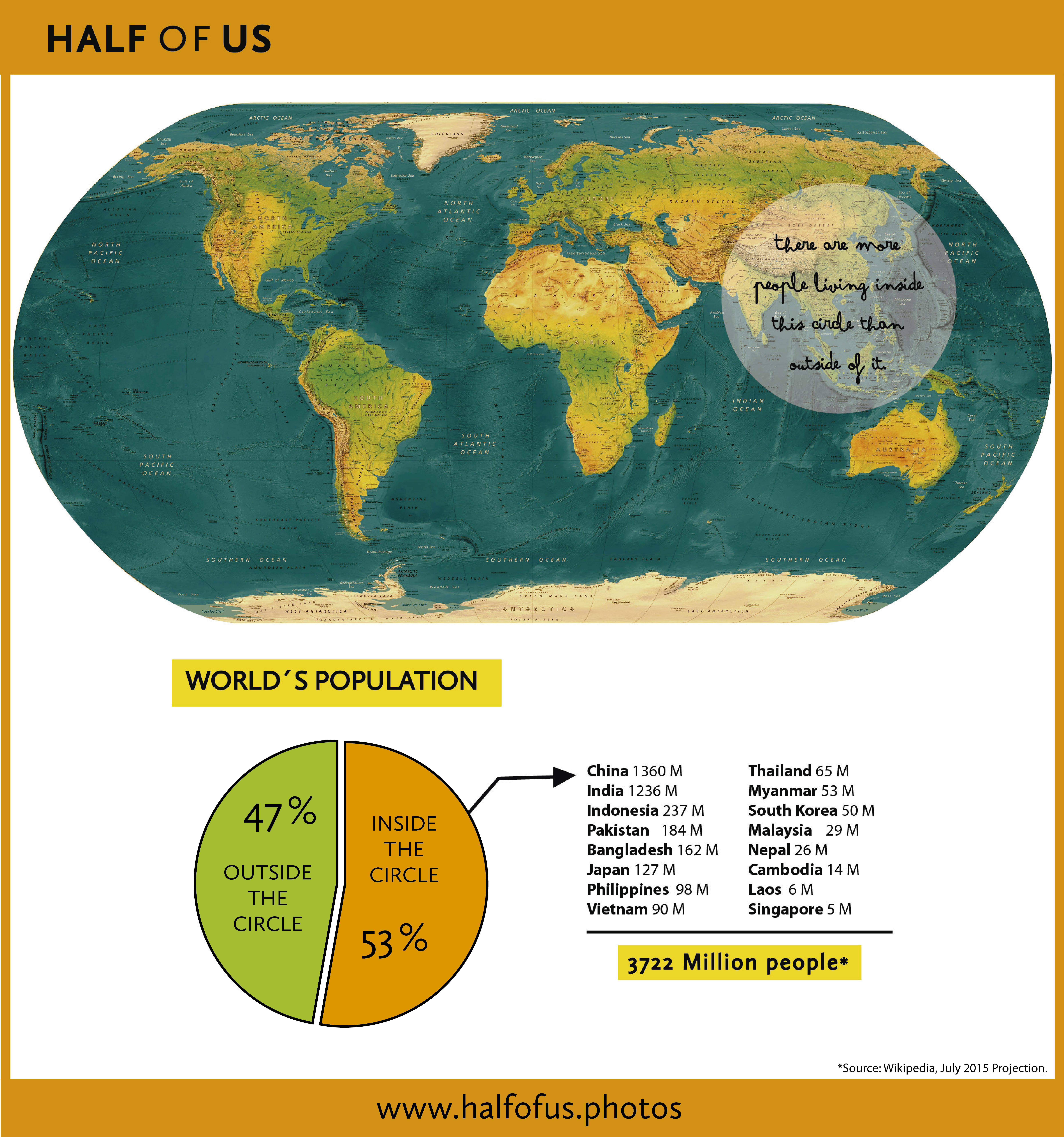 Half Of Us Months In Asia - Us half pop map